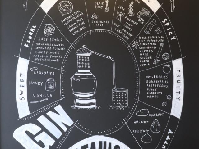 Shakespeare Distillery tour - Gin Botanicals